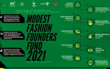 Modest Fashion Founders Fund 2021 Dimulai